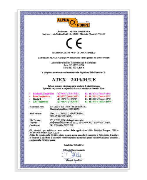 Alpha Pompe | Atex certificato per attuatori pneumatici in alluminio