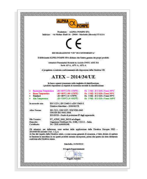 Alpha Pompe | Atex certificato per attuatori pneumatici in acciaio inox