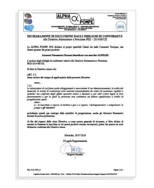 Alpha Pompe | Certificato PED Attuatori pneumatici