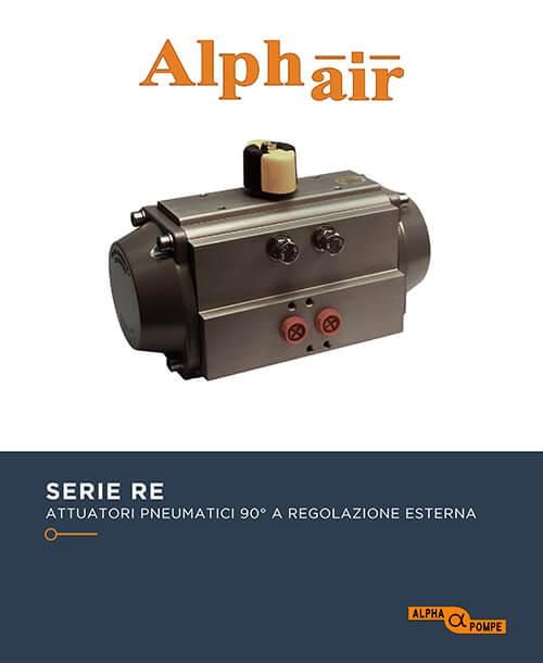 Alpha Pompe | Catalogo attuatori pneumatici 90° a regolazione esterna serie RE