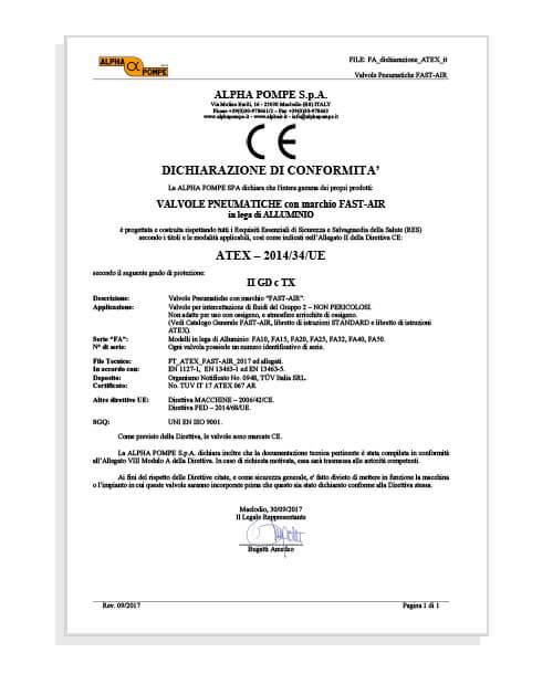 Alpha Pompe | Atex certificato di conformità Fastair