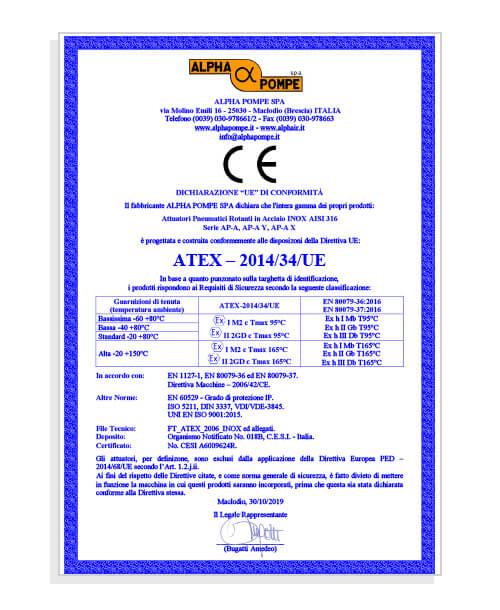 Alpha Pompe Dichiarazione Atex 2019 - Attuatori pneumatici in acciaio
