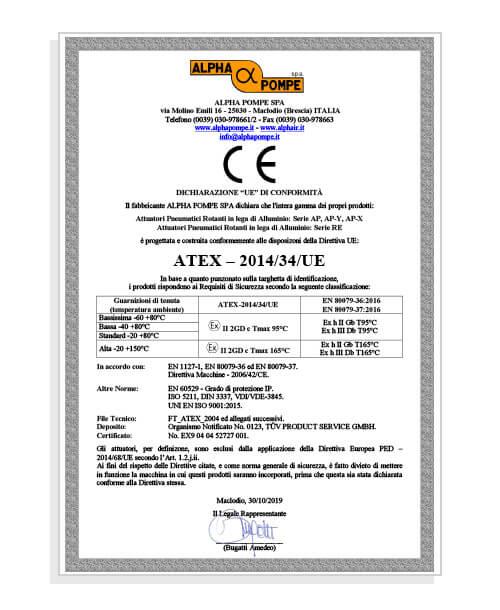 Alpha Pompe Dichiarazione Atex 2019 - Attuatori in Alluminio